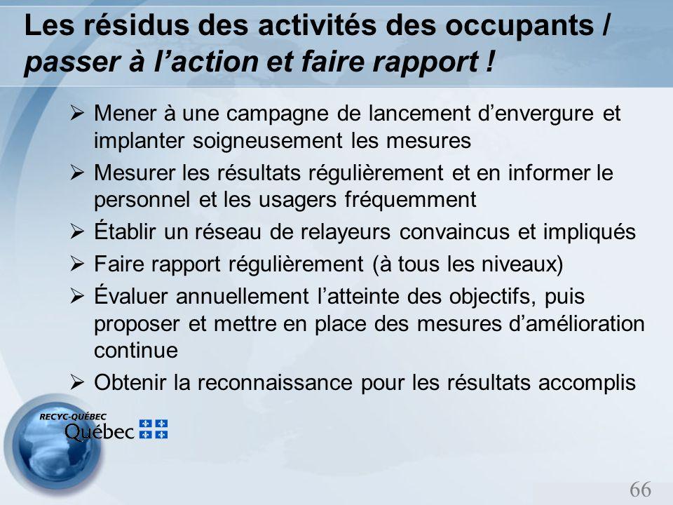 66 Les résidus des activités des occupants / passer à laction et faire rapport .