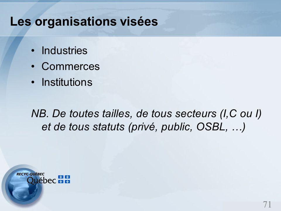 71 Les organisations visées Industries Commerces Institutions NB.