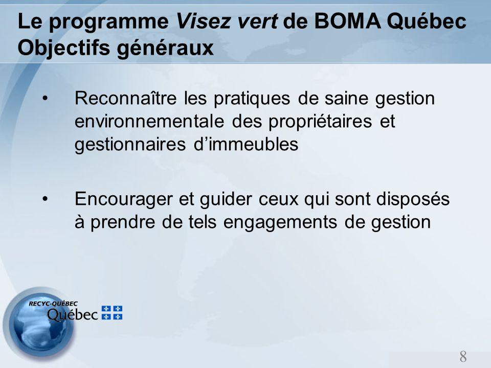 9 Le programme Visez vert de BOMA Québec Vue densemble des 10 critères RESSSOURCES 1.Réduction de la consommation dénergie 2.Réduction de la consommation deau potable DÉCHETS DE CONSTRUCTION ET RECYCLAGE 3.Gestion des déchets de construction 4.Recyclage MATÉRIAUX DE CONSTRUCTION 5.Gestion des produits dangereux 6.Utilisation de matériaux sains et recyclés 7.Gestion des substances appauvrissant la couche dozone (SACO) ENVIRONNEMENT INTÉRIEUR 8.Qualité de lair intérieur 9.Maintenance des systèmes de chauffage, de ventilation et de climatisation (CVC) SENSIBILISATION DES OCCUPANTS 10.Programme de communication