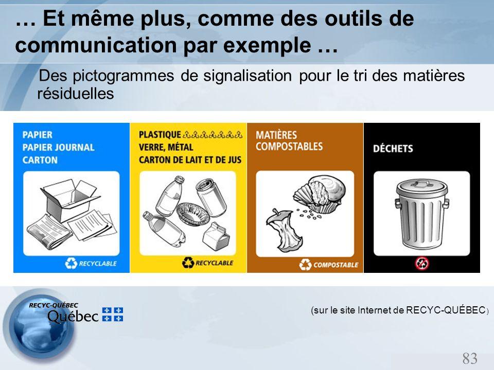 83 … Et même plus, comme des outils de communication par exemple … Des pictogrammes de signalisation pour le tri des matières résiduelles (sur le site Internet de RECYC-QUÉBEC )