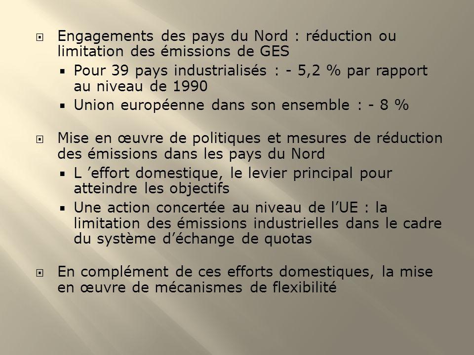 Engagements des pays du Nord : réduction ou limitation des émissions de GES Pour 39 pays industrialisés : - 5,2 % par rapport au niveau de 1990 Union