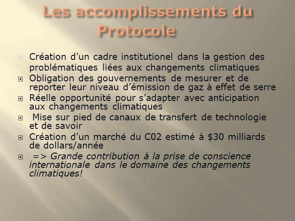 Création dun cadre institutionel dans la gestion des problématiques liées aux changements climatiques Obligation des gouvernements de mesurer et de re