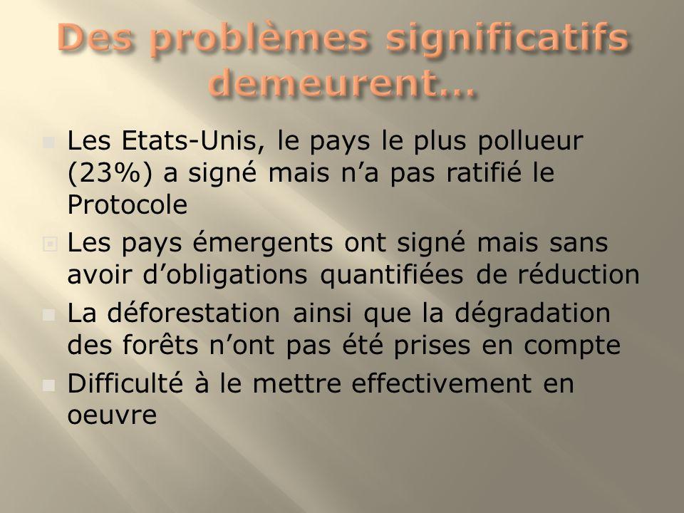 Les Etats-Unis, le pays le plus pollueur (23%) a signé mais na pas ratifié le Protocole Les pays émergents ont signé mais sans avoir dobligations quan