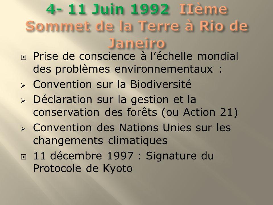 Prise de conscience à léchelle mondial des problèmes environnementaux : Convention sur la Biodiversité Déclaration sur la gestion et la conservation d
