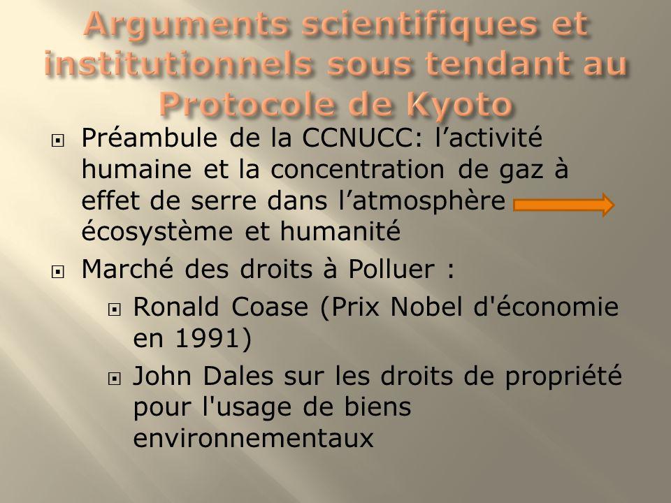 Préambule de la CCNUCC: lactivité humaine et la concentration de gaz à effet de serre dans latmosphère écosystème et humanité Marché des droits à Poll