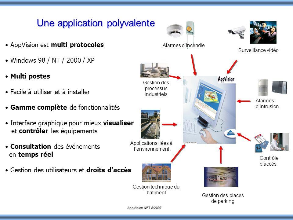AppVision est multi protocoles Windows 98 / NT / 2000 / XP Multi postes Facile à utiliser et à installer Gamme complète de fonctionnalités Interface g
