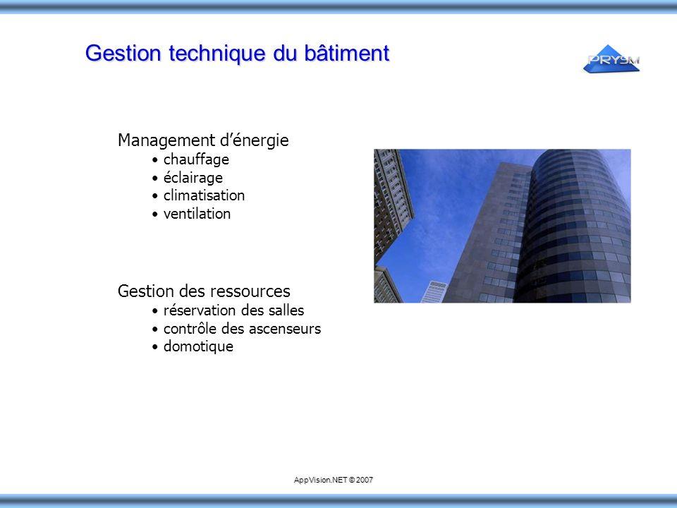 Gestion technique du bâtiment Management dénergie chauffage éclairage climatisation ventilation Gestion des ressources réservation des salles contrôle