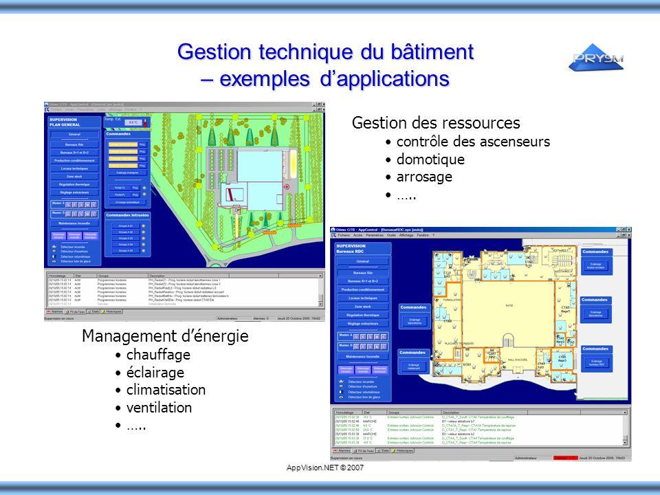 Gestion technique du bâtiment – exemples dapplications Management dénergie chauffage éclairage climatisation ventilation ….. Gestion des ressources co