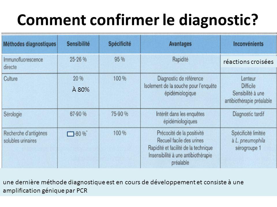 Comment confirmer le diagnostic? À 80% réactions croisées une dernière méthode diagnostique est en cours de développement et consiste à une amplificat