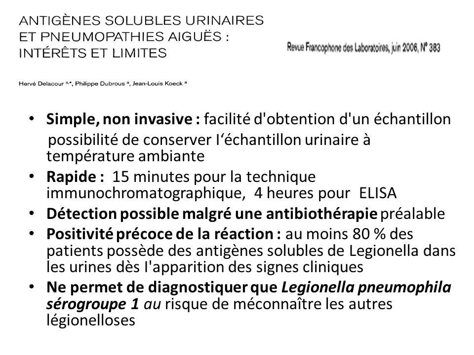 Méthode: Simple, non invasive : facilité d'obtention d'un échantillon possibilité de conserver Iéchantillon urinaire à température ambiante Rapide : 1