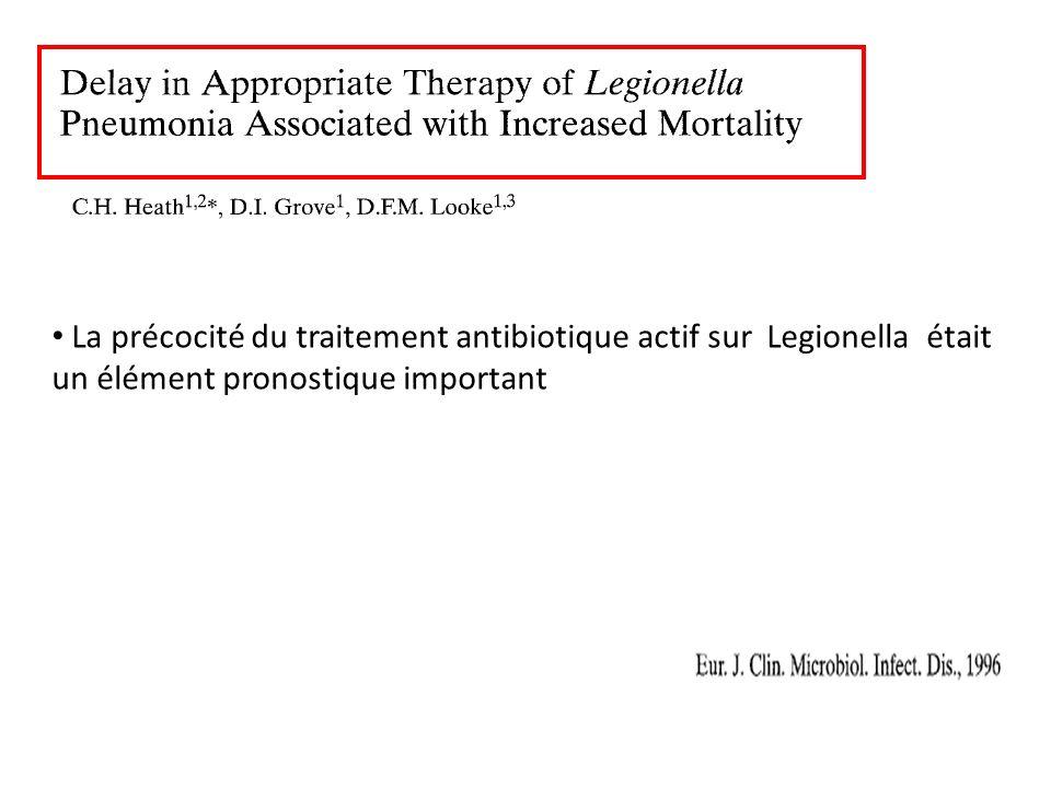 La précocité du traitement antibiotique actif sur Legionella était un élément pronostique important