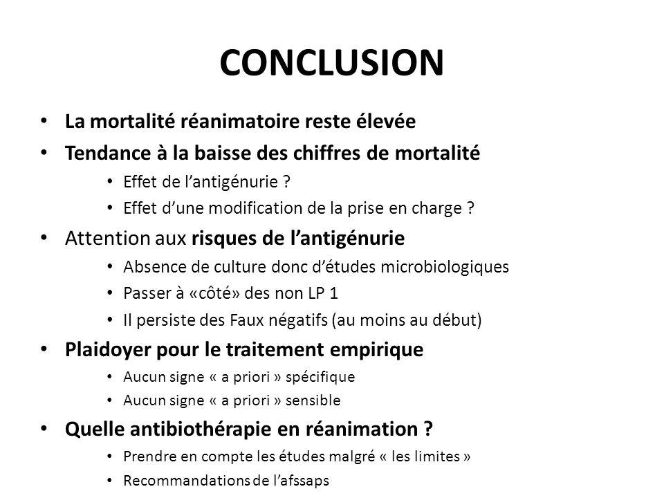 CONCLUSION La mortalité réanimatoire reste élevée Tendance à la baisse des chiffres de mortalité Effet de lantigénurie ? Effet dune modification de la