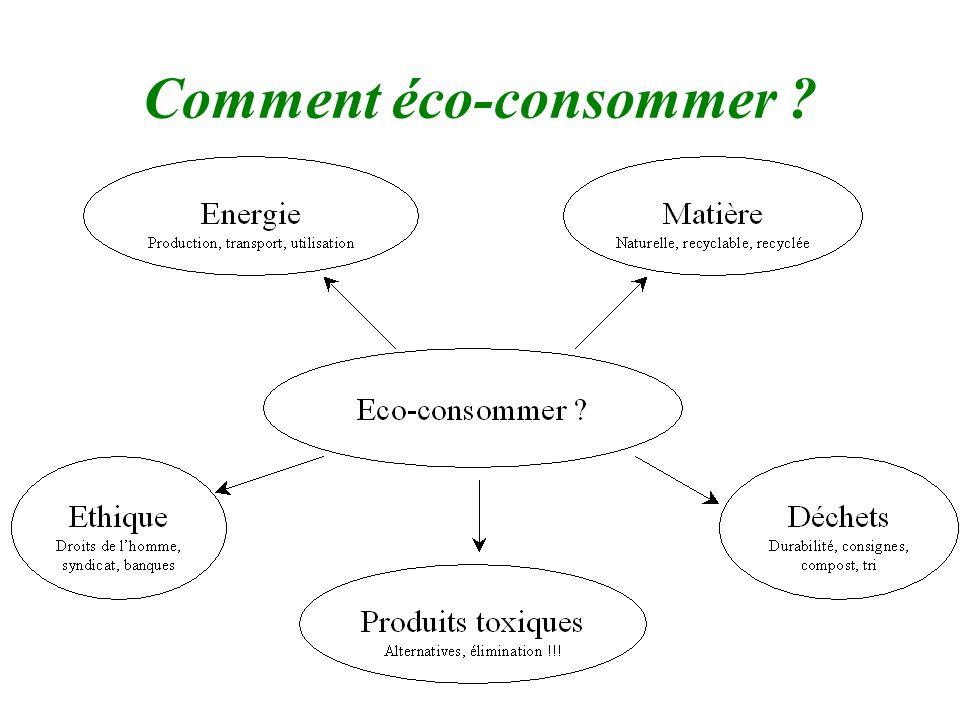 Comment éco-consommer ?