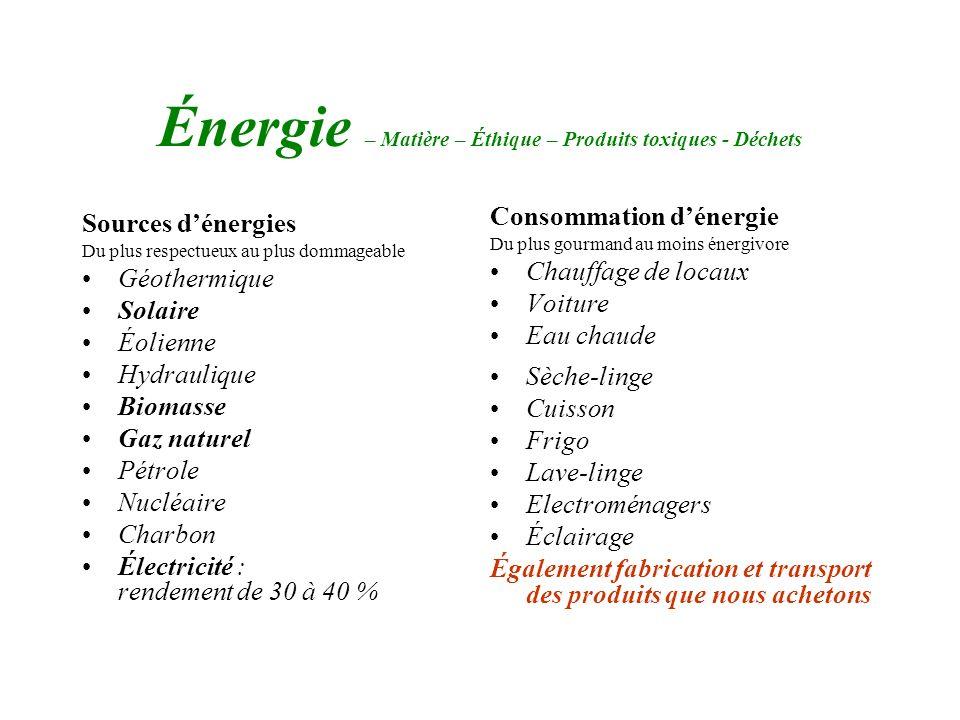 Énergie – Matière – Éthique – Produits toxiques - Déchets Sources dénergies Du plus respectueux au plus dommageable Géothermique Solaire Éolienne Hydr