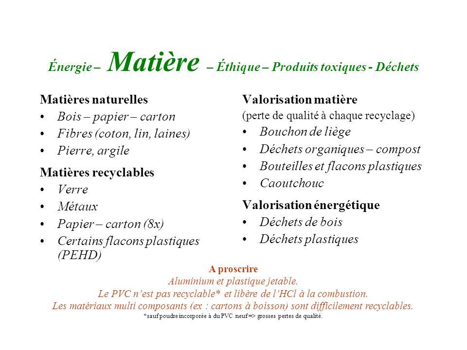 Énergie – Matière – Éthique – Produits toxiques - Déchets Matières naturelles Bois – papier – carton Fibres (coton, lin, laines) Pierre, argile Matièr