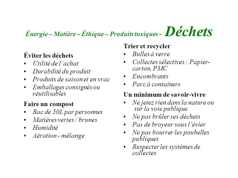 Énergie – Matière – Éthique – Produits toxiques - Déchets Éviter les déchets Utilité de lachat Durabilité du produit Produits de saison et en vrac Emb