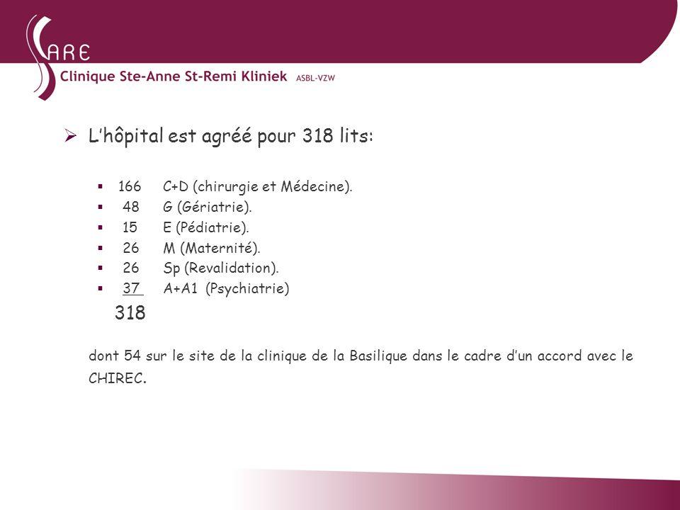 Lhôpital est agréé pour 318 lits: 166 C+D (chirurgie et Médecine). 48 G (Gériatrie). 15 E (Pédiatrie). 26 M (Maternité). 26 Sp (Revalidation). 37 A+A1