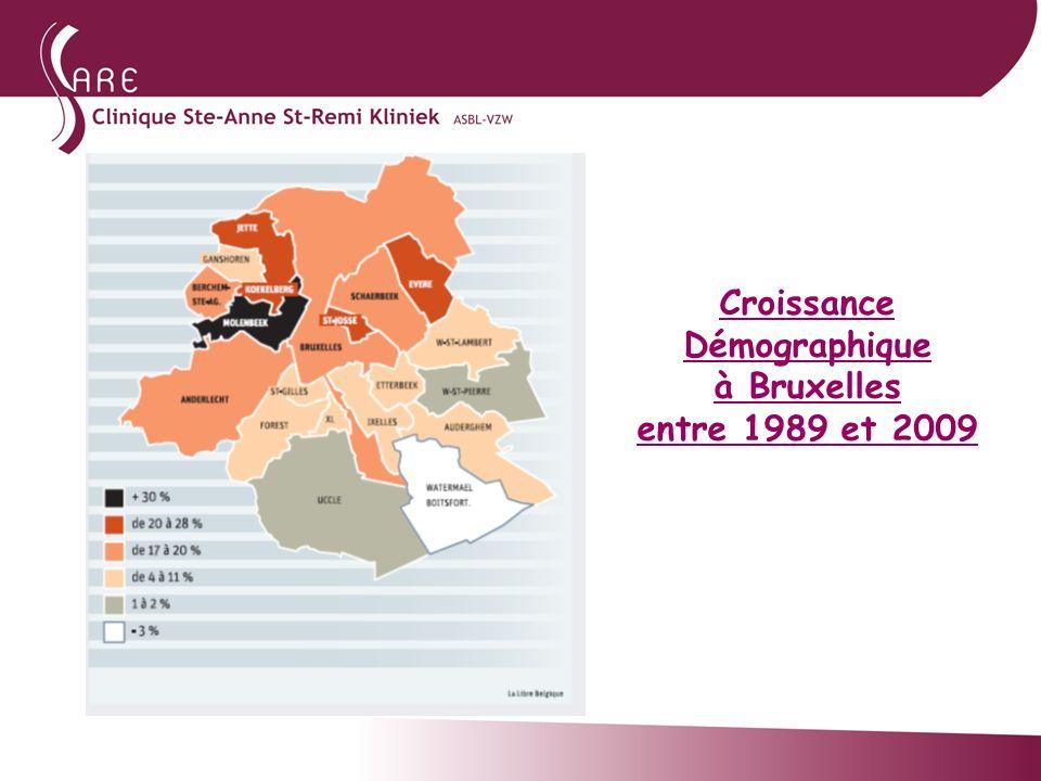 Croissance Démographique à Bruxelles entre 1989 et 2009