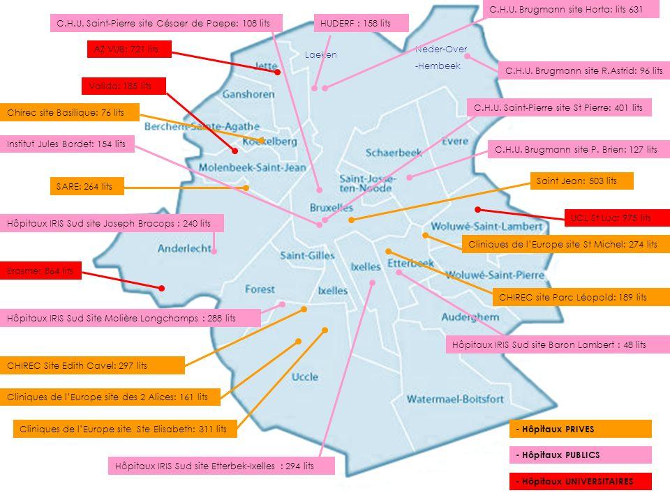 SARE: 264 lits Chirec site Basilique: 76 lits Cliniques de lEurope site des 2 Alices: 161 lits CHIREC site Parc Léopold: 189 lits UCL St Luc: 975 lits
