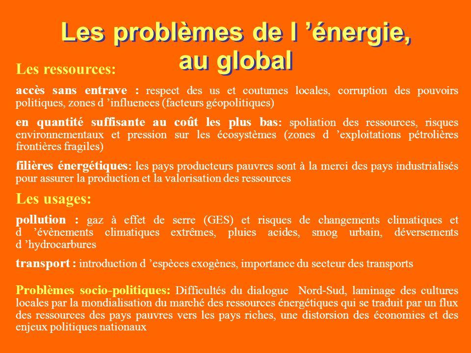 Les problèmes de l énergie, au global Les ressources: accès sans entrave : respect des us et coutumes locales, corruption des pouvoirs politiques, zon