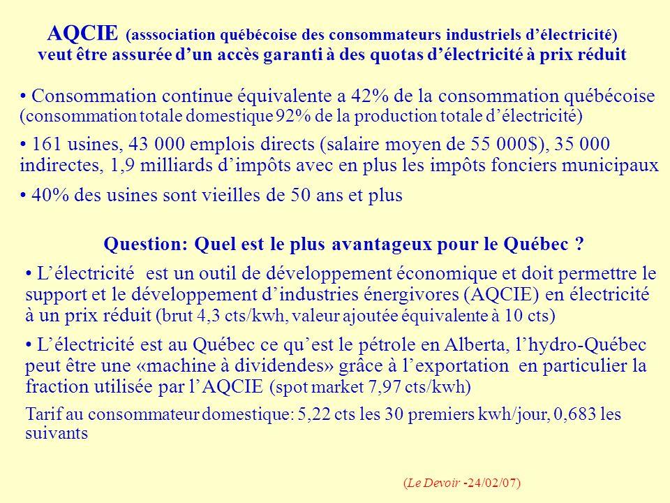 AQCIE (asssociation québécoise des consommateurs industriels délectricité) veut être assurée dun accès garanti à des quotas délectricité à prix réduit
