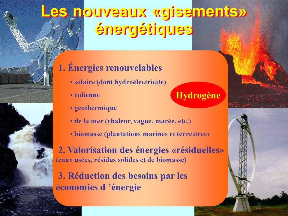 Les nouveaux «gisements» énergétiques 1. Énergies renouvelables solaire (dont hydroélectricité) éolienne géothermique de la mer (chaleur, vague, marée