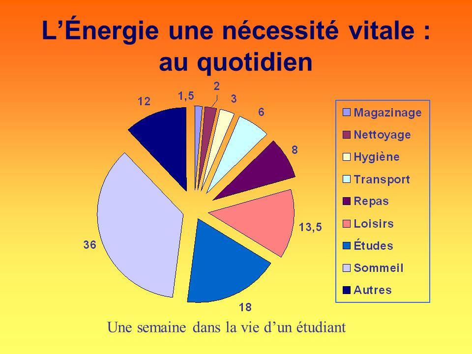 LÉnergie une nécessité vitale : au quotidien Une semaine dans la vie dun étudiant