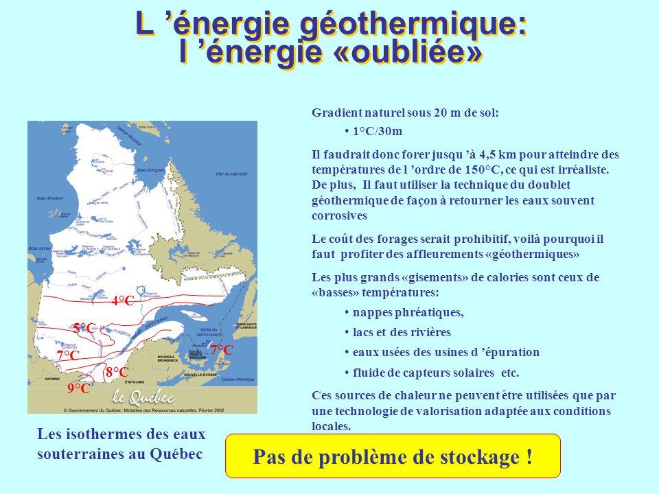 L énergie géothermique: l énergie «oubliée» 9°C 8°C 7°C 5°C 4°C 7°C Gradient naturel sous 20 m de sol: 1°C/30m Il faudrait donc forer jusqu à 4,5 km p