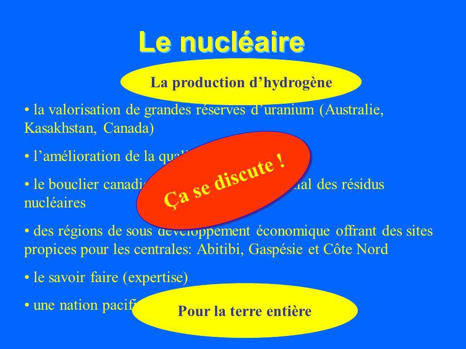 Le nucléaire la valorisation de grandes réserves duranium (Australie, Kasakhstan, Canada) lamélioration de la qualité de lair le bouclier canadien, un