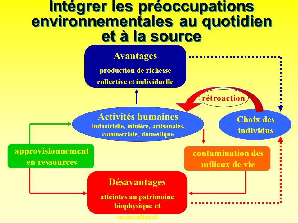 Intégrer les préoccupations environnementales au quotidien et à la source Activités humaines industrielle, minière, artisanales, commerciale, domestiq