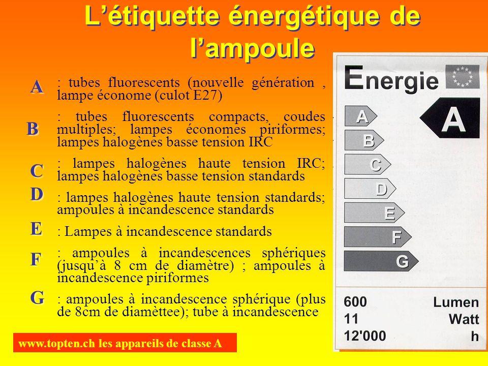 Létiquette énergétique de lampoule www.topten.ch les appareils de classe A : tubes fluorescents (nouvelle génération, lampe économe (culot E27) : tube