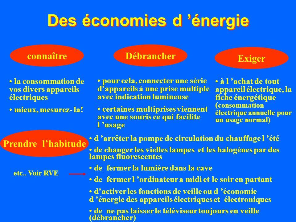 Des économies d énergie Débrancher pour cela, connecter une série dappareils à une prise multiple avec indication lumineuse certaines multiprises vien