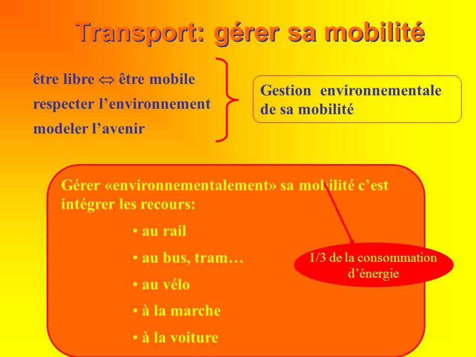Transport: gérer sa mobilité Gérer «environnementalement» sa mobilité cest intégrer les recours: au rail au bus, tram… au vélo à la marche à la voitur