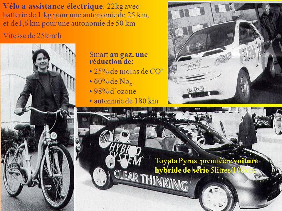 Vélo a assistance électrique : 22kg avec batterie de 1 kg pour une autonomie de 25 km, et de1,6 km pour une autonomie de 50 km Vitesse de 25km/h Toyot
