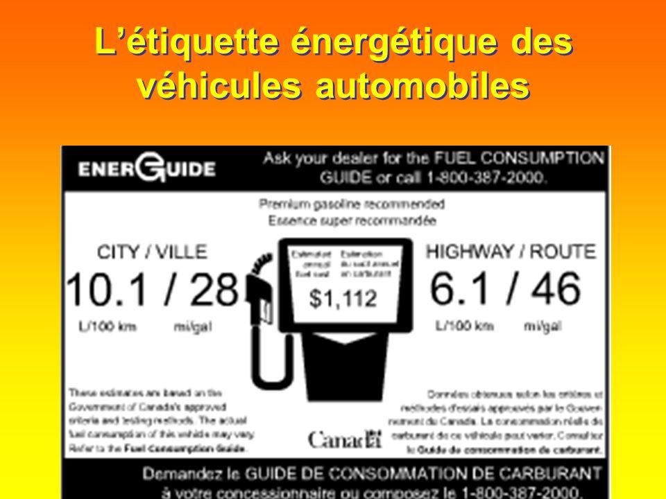 Létiquette énergétique des véhicules automobiles