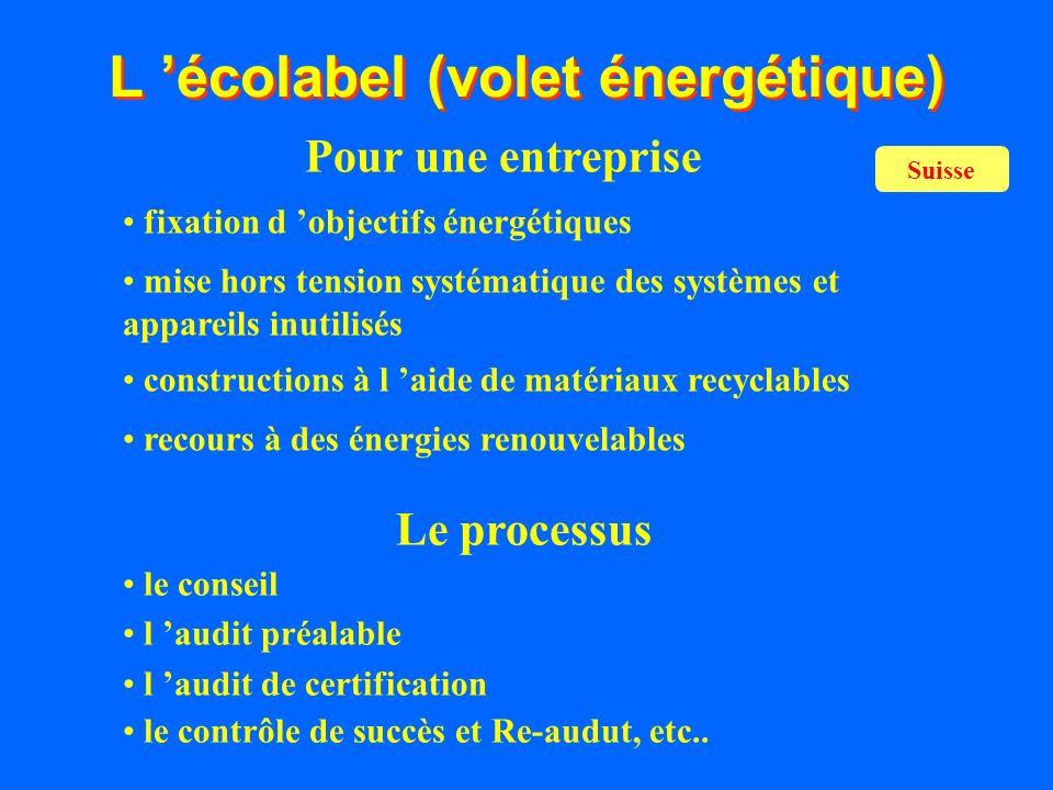 L écolabel (volet énergétique) Pour une entreprise fixation d objectifs énergétiques mise hors tension systématique des systèmes et appareils inutilis