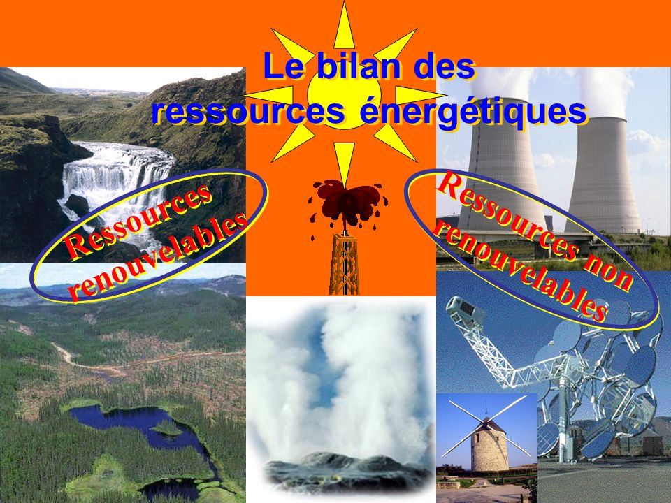 Ressources non renouvelables Ressources non renouvelables Ressources renouvelables Ressources renouvelables Le bilan des ressources énergétiques
