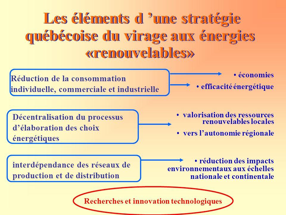 Les éléments d une stratégie québécoise du virage aux énergies «renouvelables» Réduction de la consommation individuelle, commerciale et industrielle