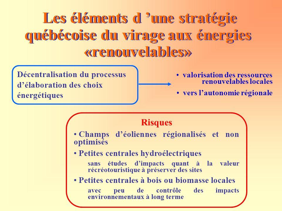 Les éléments d une stratégie québécoise du virage aux énergies «renouvelables» Décentralisation du processus délaboration des choix énergétiques valor