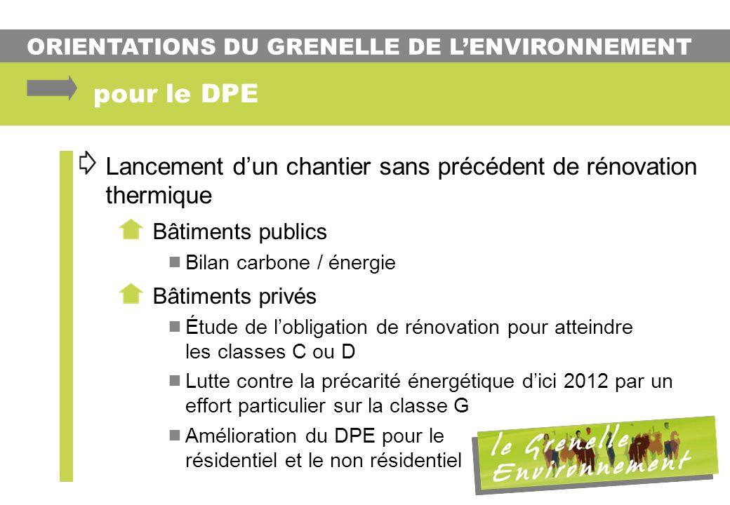 ORIENTATIONS DU GRENELLE DE LENVIRONNEMENT pour le DPE Lancement dun chantier sans précédent de rénovation thermique Bâtiments publics Bilan carbone /