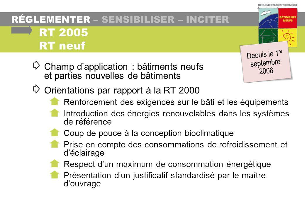 RÉGLEMENTER – SENSIBILISER – INCITER RT 2005 RT neuf Champ dapplication : bâtiments neufs et parties nouvelles de bâtiments Orientations par rapport à