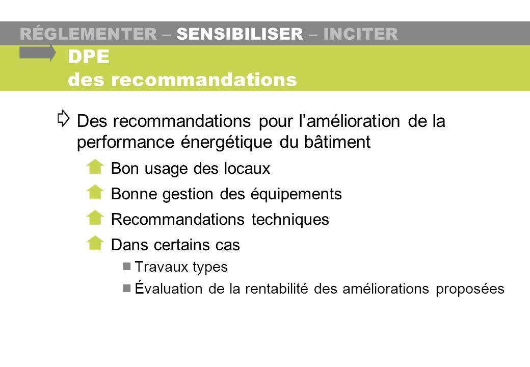 RÉGLEMENTER – SENSIBILISER – INCITER Des recommandations pour lamélioration de la performance énergétique du bâtiment Bon usage des locaux Bonne gesti