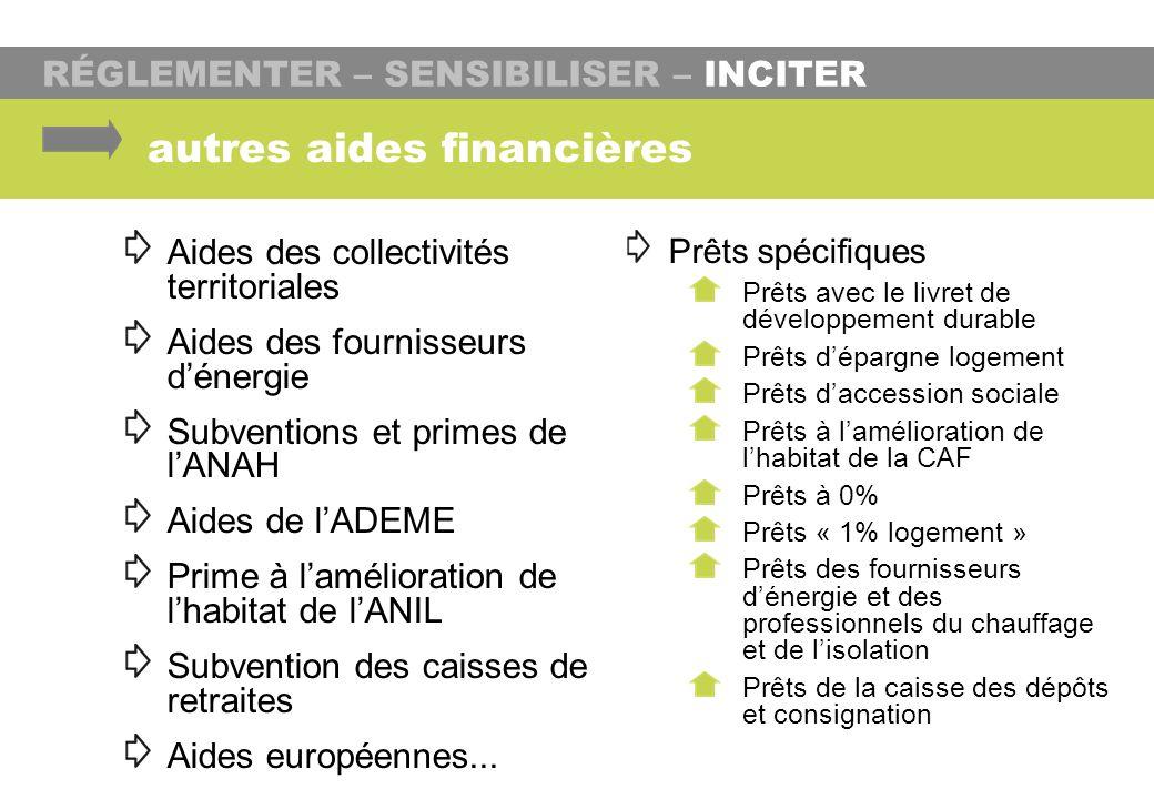 autres aides financières Aides des collectivités territoriales Aides des fournisseurs dénergie Subventions et primes de lANAH Aides de lADEME Prime à