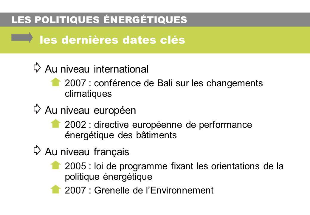LES POLITIQUES ÉNERGÉTIQUES les dernières dates clés Au niveau international 2007 : conférence de Bali sur les changements climatiques Au niveau europ