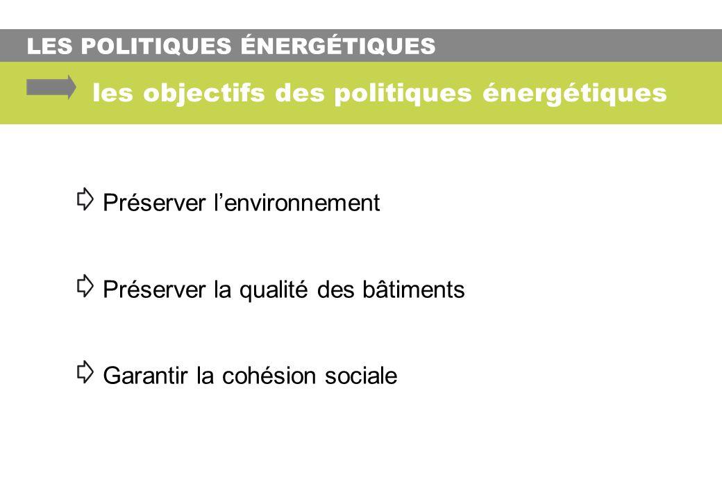 LES POLITIQUES ÉNERGÉTIQUES les objectifs des politiques énergétiques Préserver lenvironnement Préserver la qualité des bâtiments Garantir la cohésion