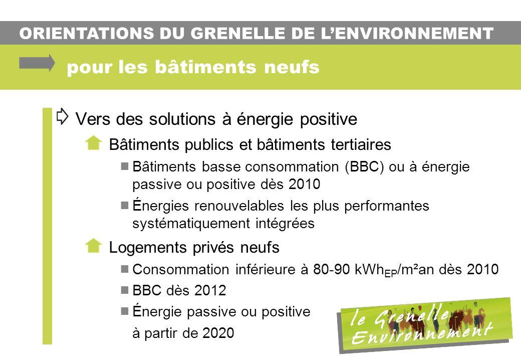 ORIENTATIONS DU GRENELLE DE LENVIRONNEMENT pour les bâtiments neufs Vers des solutions à énergie positive Bâtiments publics et bâtiments tertiaires Bâ