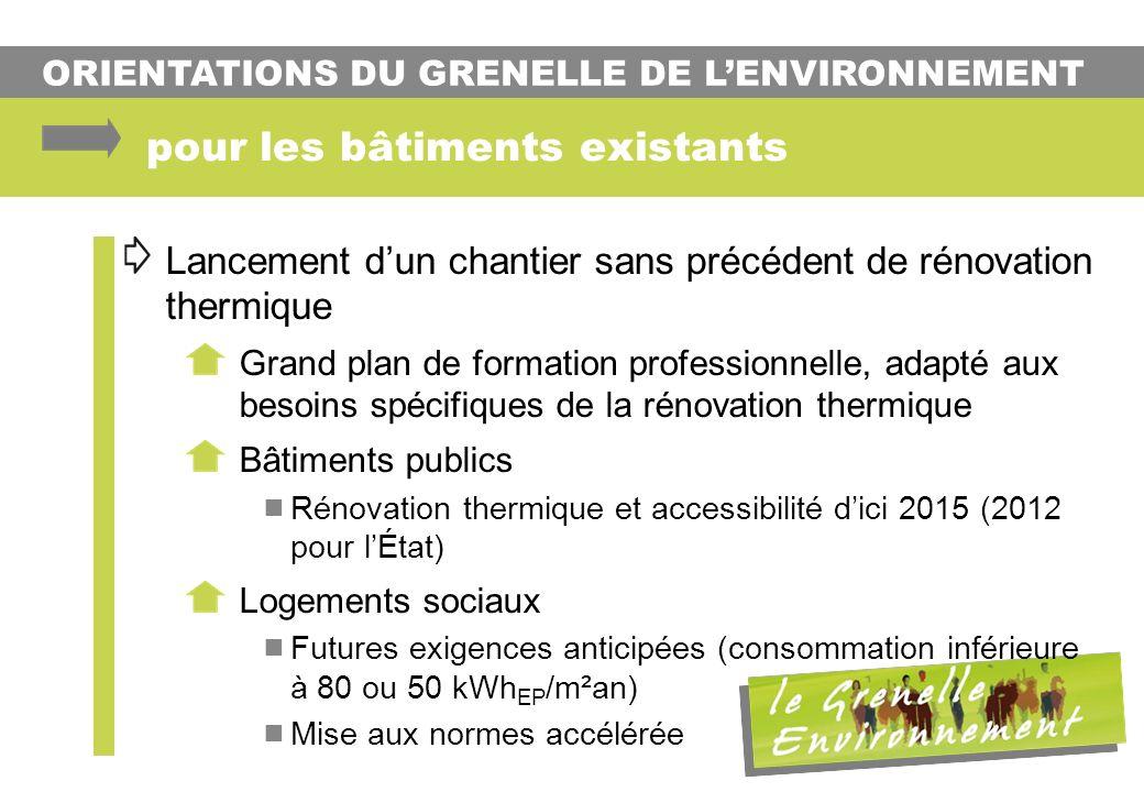 ORIENTATIONS DU GRENELLE DE LENVIRONNEMENT pour les bâtiments existants Lancement dun chantier sans précédent de rénovation thermique Grand plan de fo