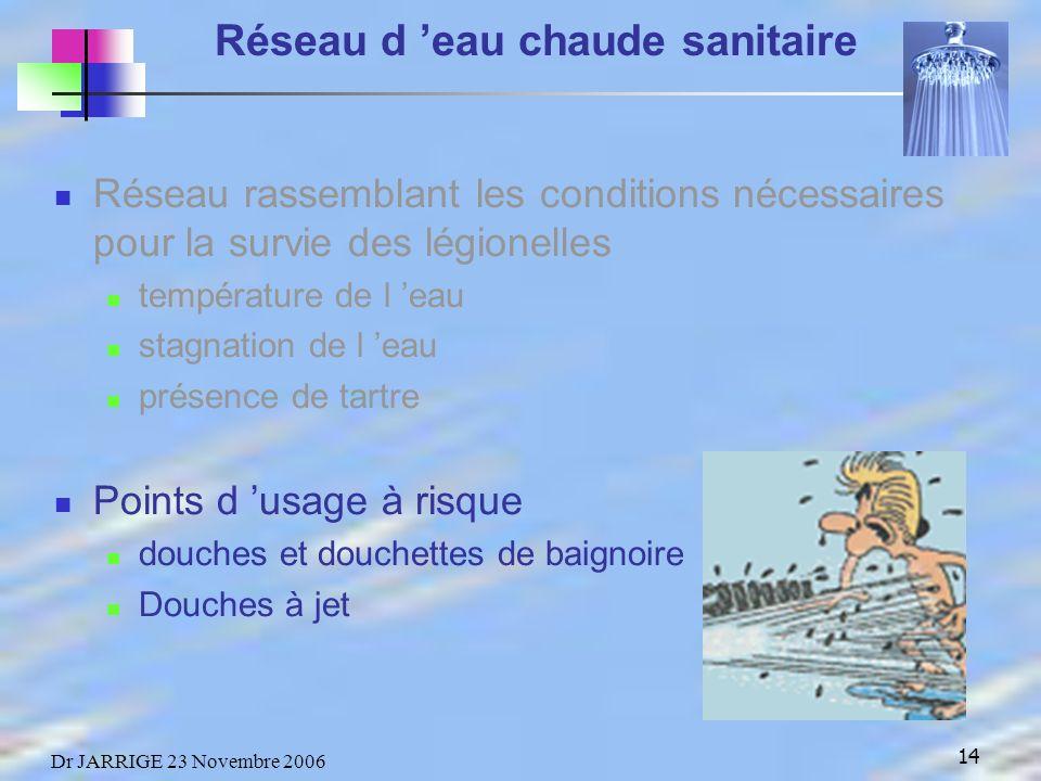 14 Dr JARRIGE 23 Novembre 2006 Réseau d eau chaude sanitaire Réseau rassemblant les conditions nécessaires pour la survie des légionelles température de l eau stagnation de l eau présence de tartre Points d usage à risque douches et douchettes de baignoire Douches à jet