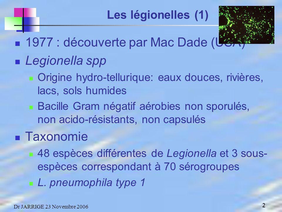 2 Dr JARRIGE 23 Novembre 2006 Les légionelles (1) 1977 : découverte par Mac Dade (USA) Legionella spp Origine hydro-tellurique: eaux douces, rivières, lacs, sols humides Bacille Gram négatif aérobies non sporulés, non acido-résistants, non capsulés Taxonomie 48 espèces différentes de Legionella et 3 sous- espèces correspondant à 70 sérogroupes L.