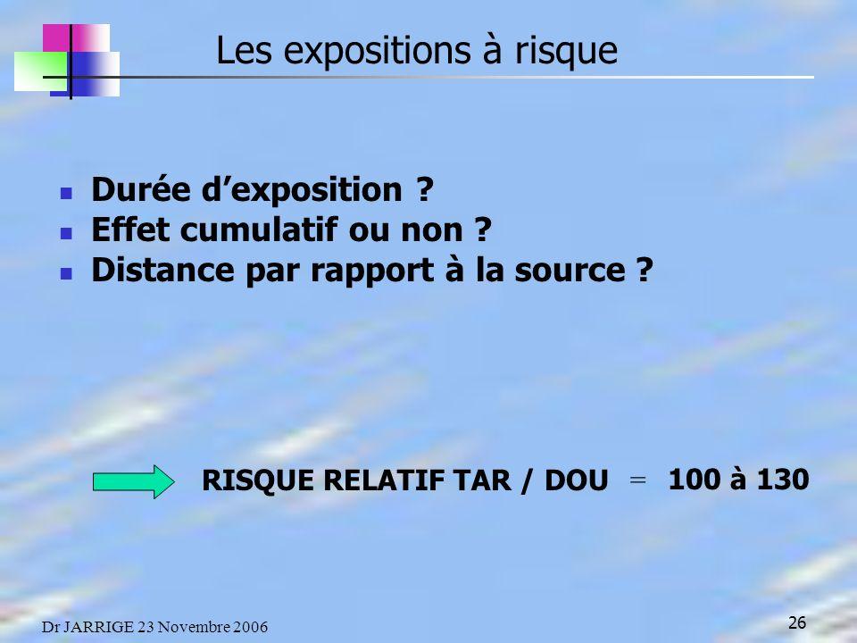 26 Dr JARRIGE 23 Novembre 2006 Durée dexposition .